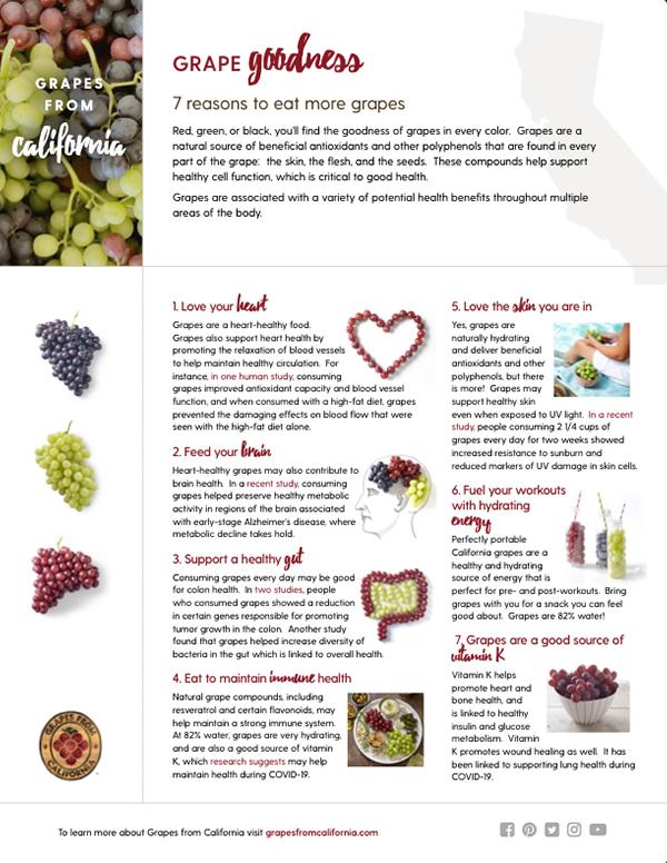 Grape Goodness